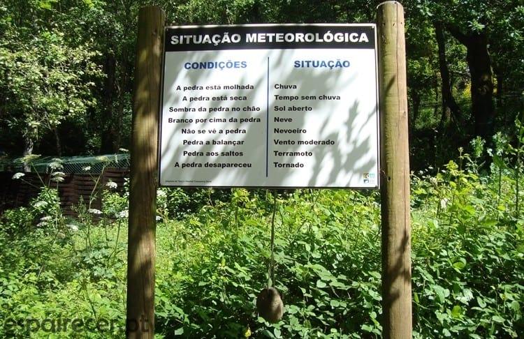 Parque Biológico de Gaia - Situação Meteorológica